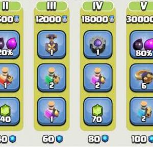 Januari-2020-clan-games